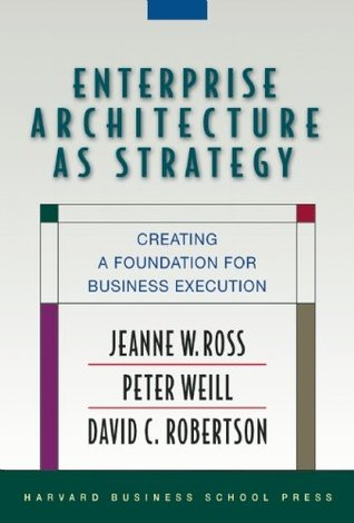 Enterprise Architecture As Strategy: Creating a Foundation for Business Execution by Peter Weill, David C. Robertson, Jeanne W. Ross
