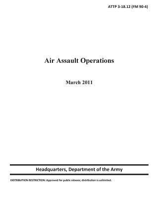 Air Assault Operations by Department Of the Army