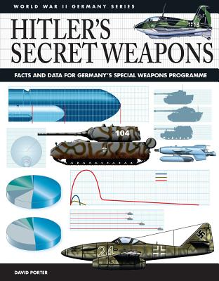 Hitler's Secret Weapons: Facts and Data for Germany's Special Weapons Programme by David Porter
