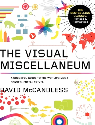 Visual Miscellaneum: The Bestselling Classic, Revised and Updated: A Colorful Guide to the World's Most Consequential Trivia by David McCandless